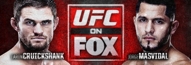 ufc ON FOX 12 PRELIMS